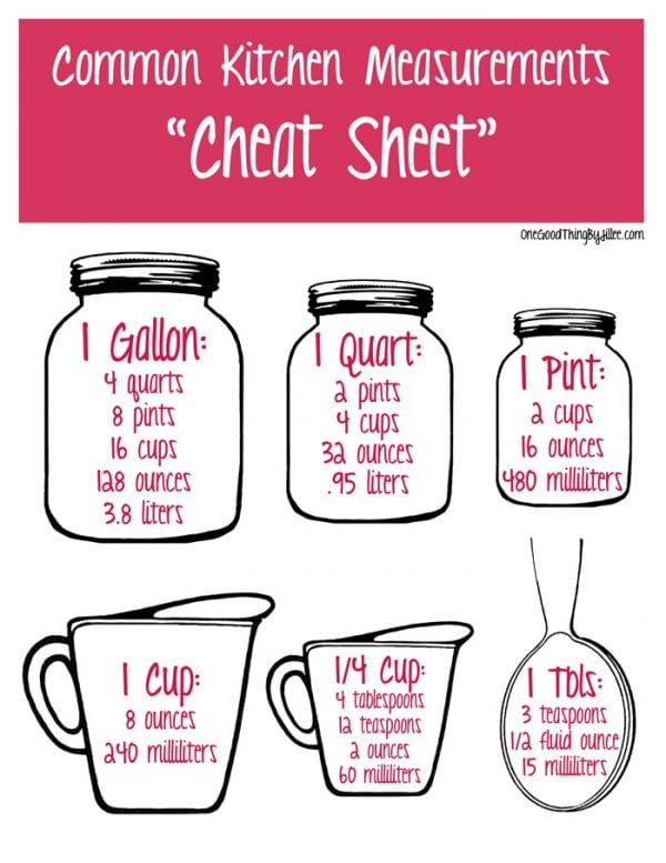 kitchen-measurement-conversion-chart-one-good-thing-by-jillee