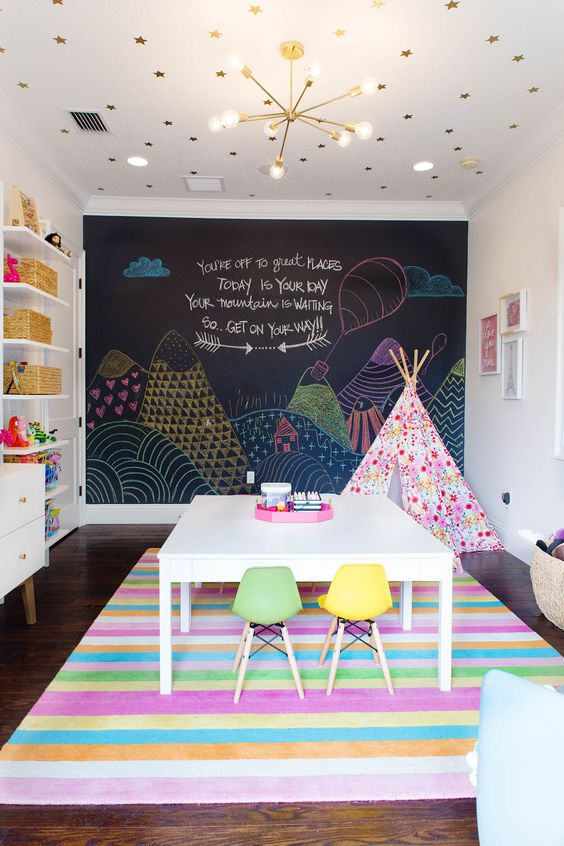 Playroom Decor Boys Room Ideas