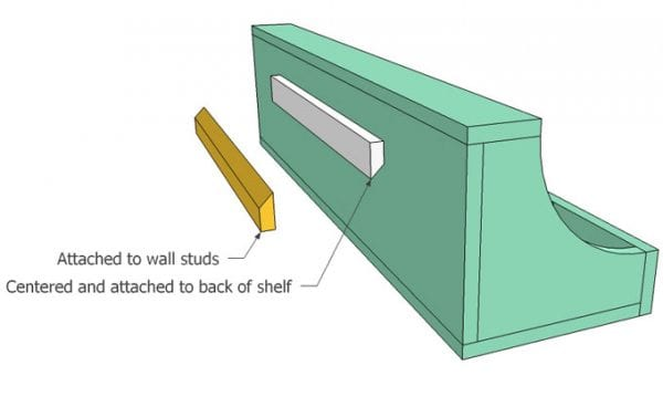 DIY Wall Shelf Building Plan Apieceofrainbow (10)