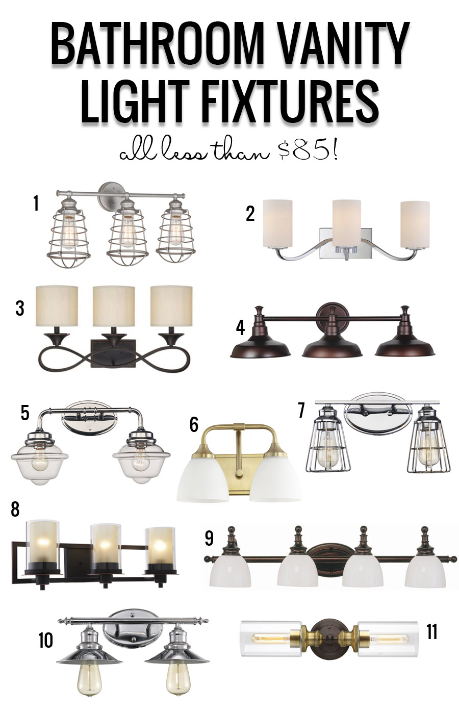 Bathroom Vanity Light Fixtures Under $85 featured on Remodelaholic.com