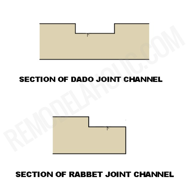 DIY Dado And Rabbet Joints For Strong Woodworking Handmade Furniture, Remodelaholic