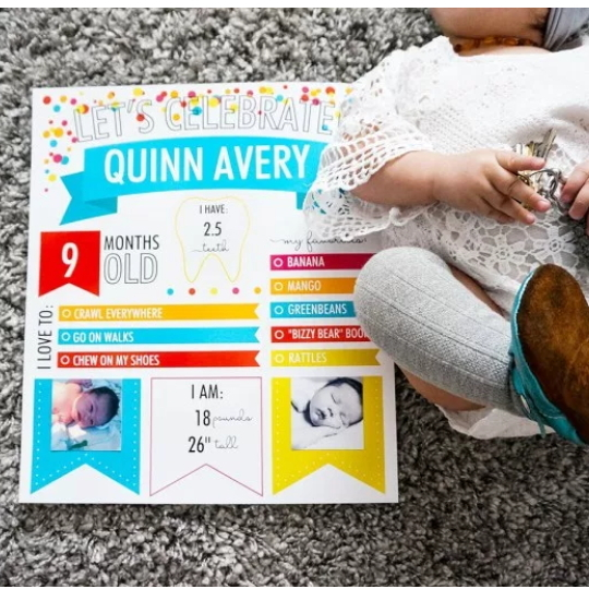 Printable Birthday Poster White Posted With Confetti And Editable Details Of Child Including Photos