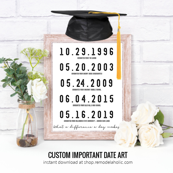 Personalized Gift Idea For Graduation, Instant Download Printable Custom Date Art, Remodelaholic